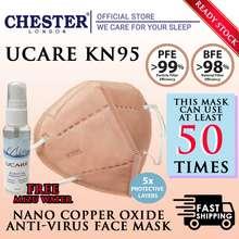 Chester Ucare Reusable 50 Times Nano Copper Oxide Anti-Virus Kn95 Face Mask 5 Layers Foc Mizu Cleanse Sterilize <Ready Stock>
